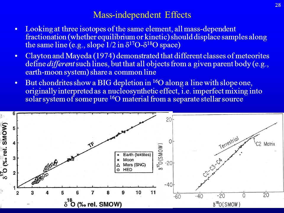 Mass-independent Effects