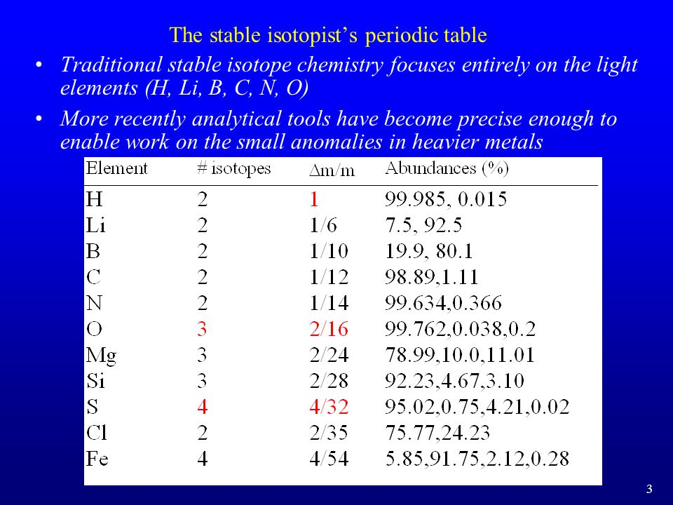 The stable isotopist's periodic table