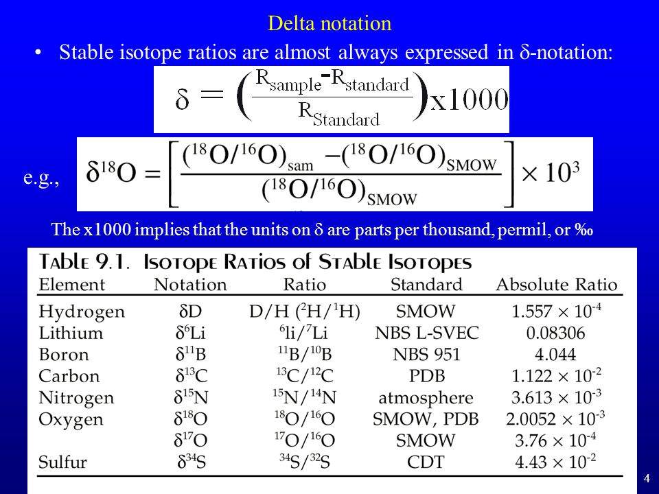 Stable isotope ratios are almost always expressed in d-notation: