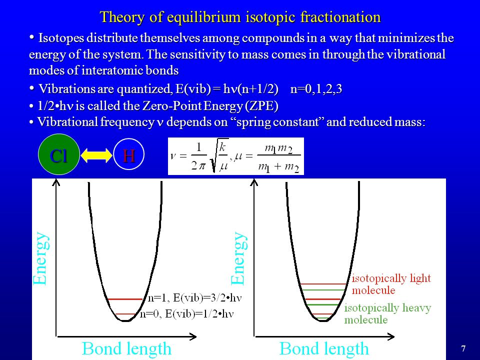 Theory of equilibrium isotopic fractionation