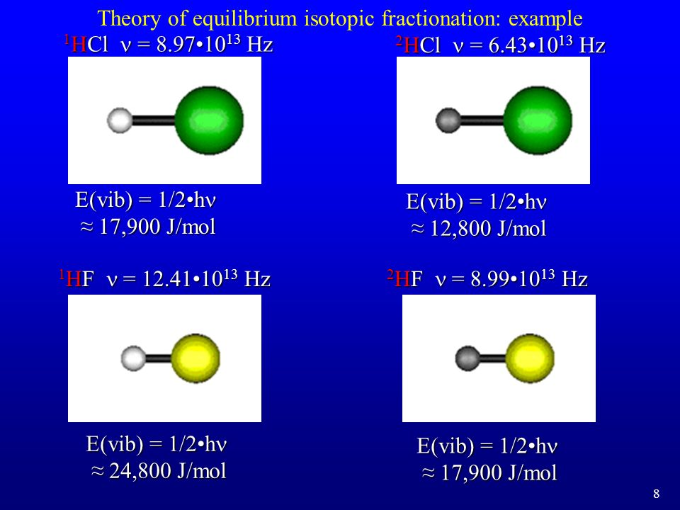 Theory of equilibrium isotopic fractionation: example