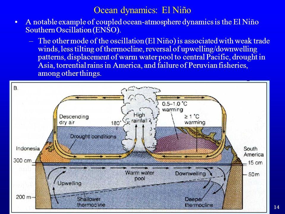 Ocean dynamics: El Niño