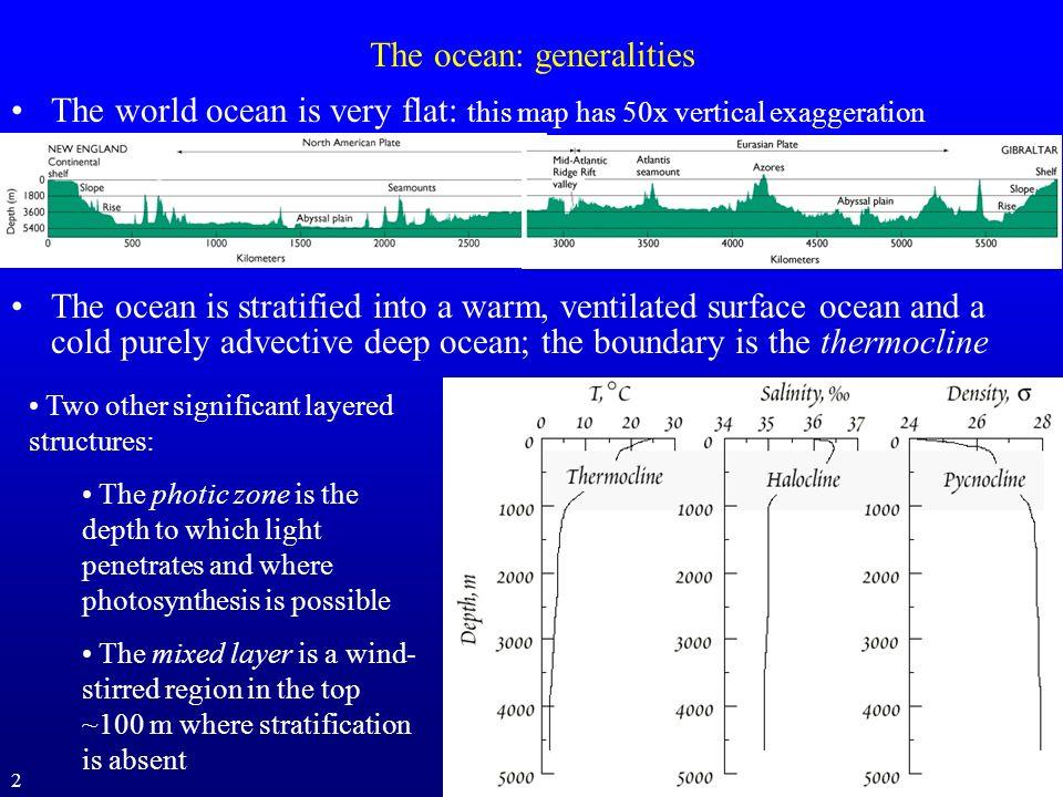 The ocean: generalities