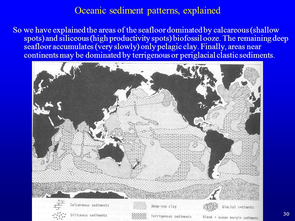 Oceanic sediment patterns, explained