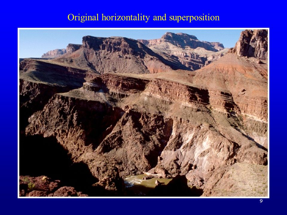 Original horizontality and superposition