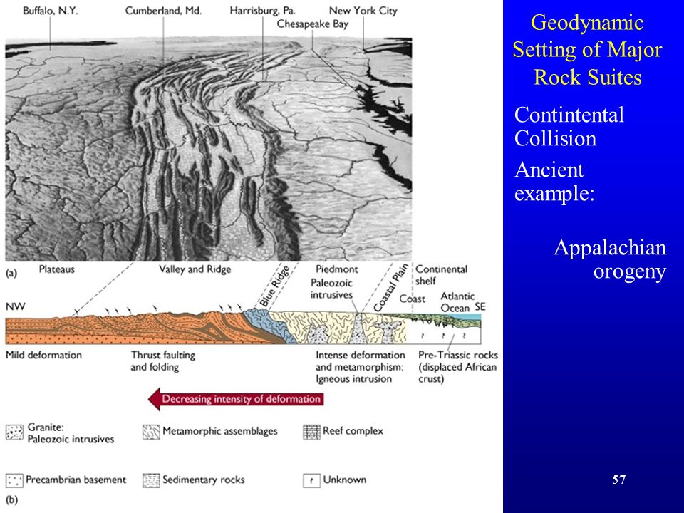 Plate Tectonics: the Earth as a System