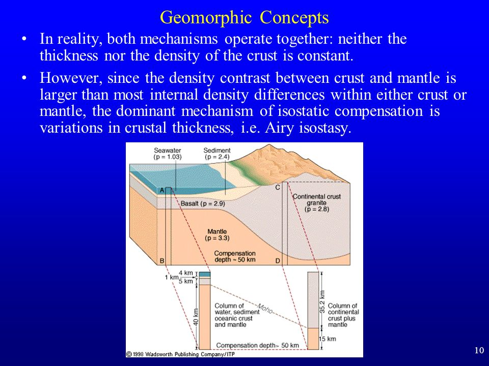 Geomorphic Concepts In reality, both mechanisms operate together: neither the thickness nor the density of the crust is constant.
