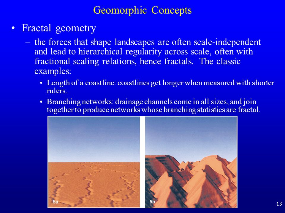 Geomorphic Concepts Fractal geometry