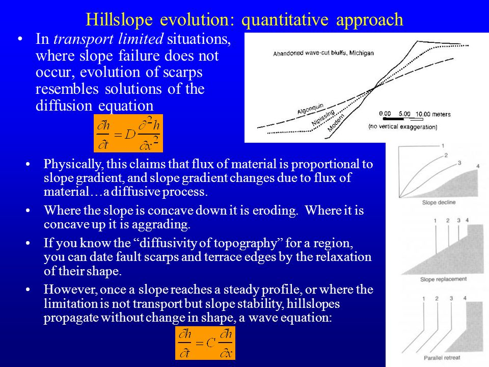 Hillslope evolution: quantitative approach
