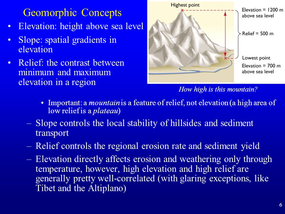 Geomorphic Concepts Elevation: height above sea level