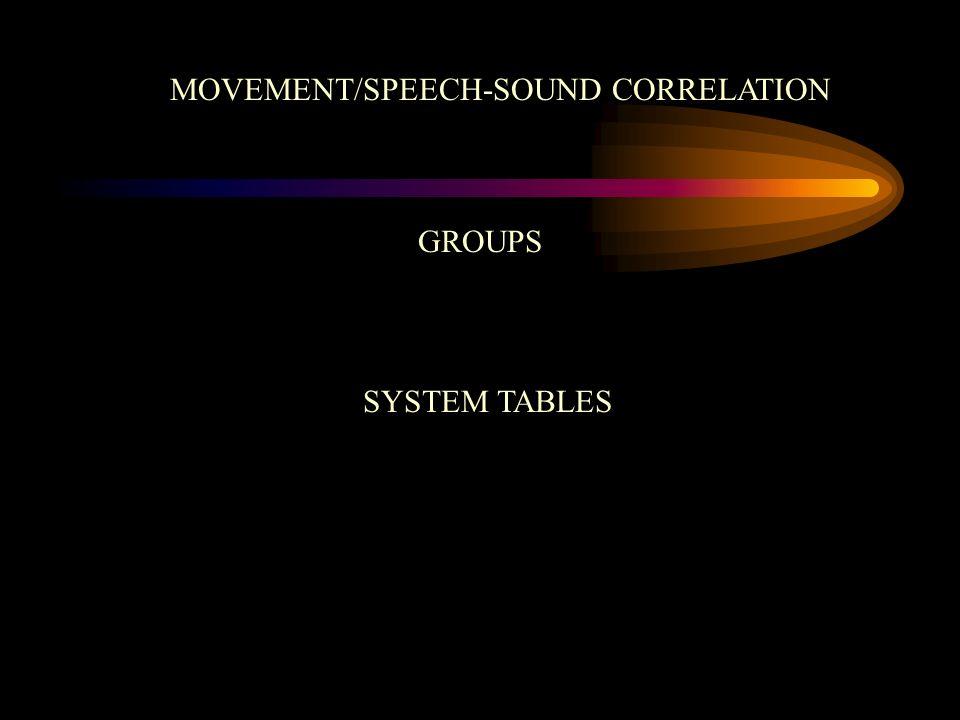 MOVEMENT/SPEECH-SOUND CORRELATION