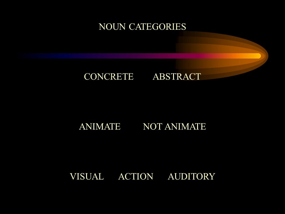 VISUAL ACTION AUDITORY