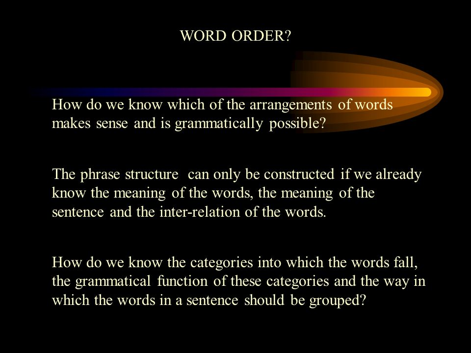 WORD ORDER How do we know which of the arrangements of words makes sense and is grammatically possible