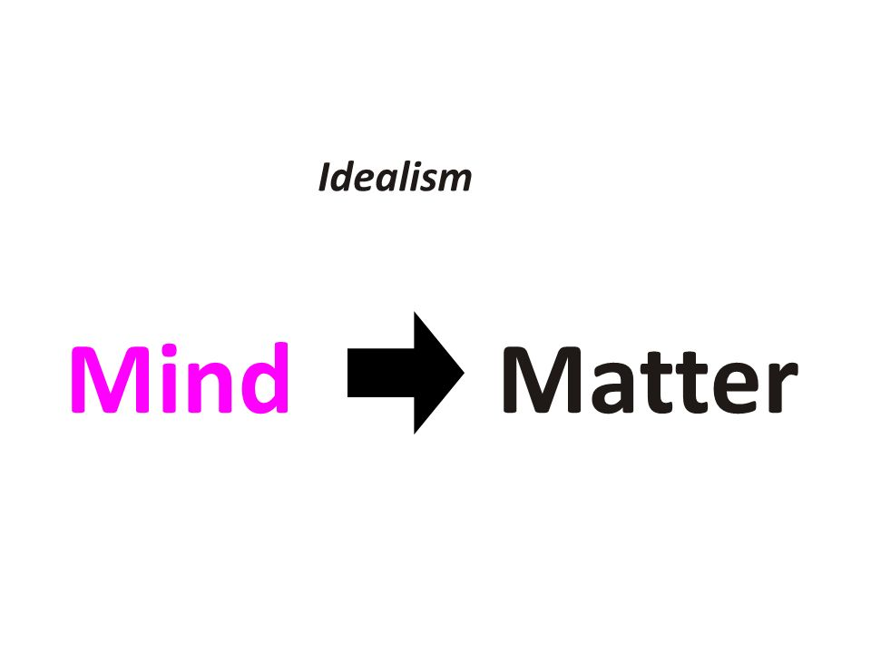 Idealism Mind Matter