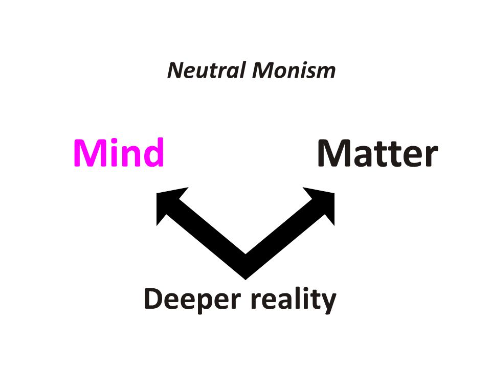 Neutral Monism Mind Matter Deeper reality