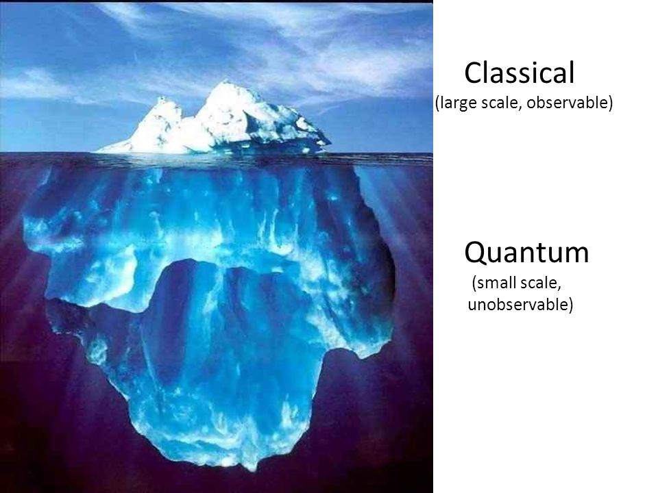 Classical Quantum (large scale, observable) (small scale,