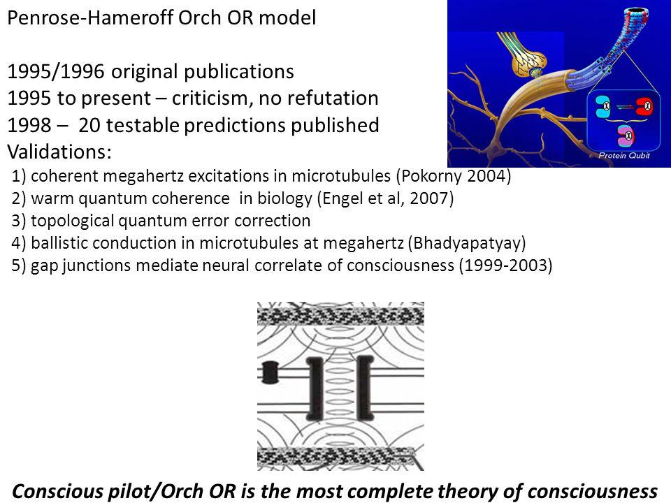 Penrose-Hameroff Orch OR model 1995/1996 original publications