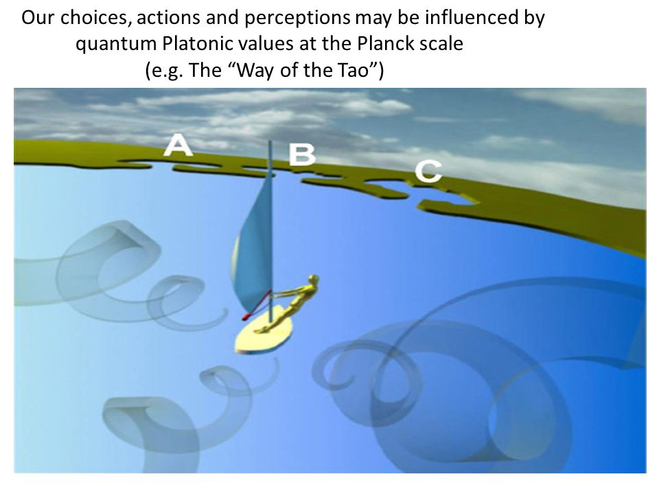 Our choices, actions and perceptions may be influenced by