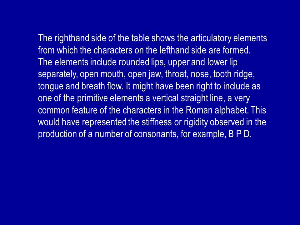 The righthand side of the table shows the articulatory elements from which the characters on the lefthand side are formed.