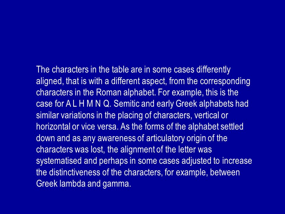 The characters in the table are in some cases differently aligned, that is with a different aspect, from the corresponding characters in the Roman alphabet.