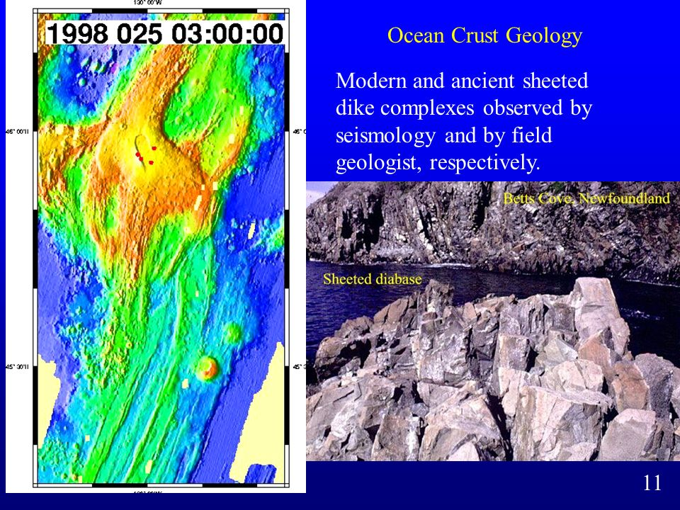 Ocean Crust Geology Modern and ancient sheeted dike complexes observed by seismology and by field geologist, respectively.