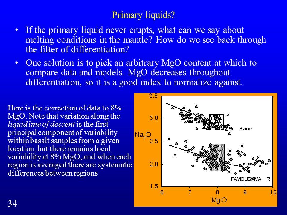 Primary liquids