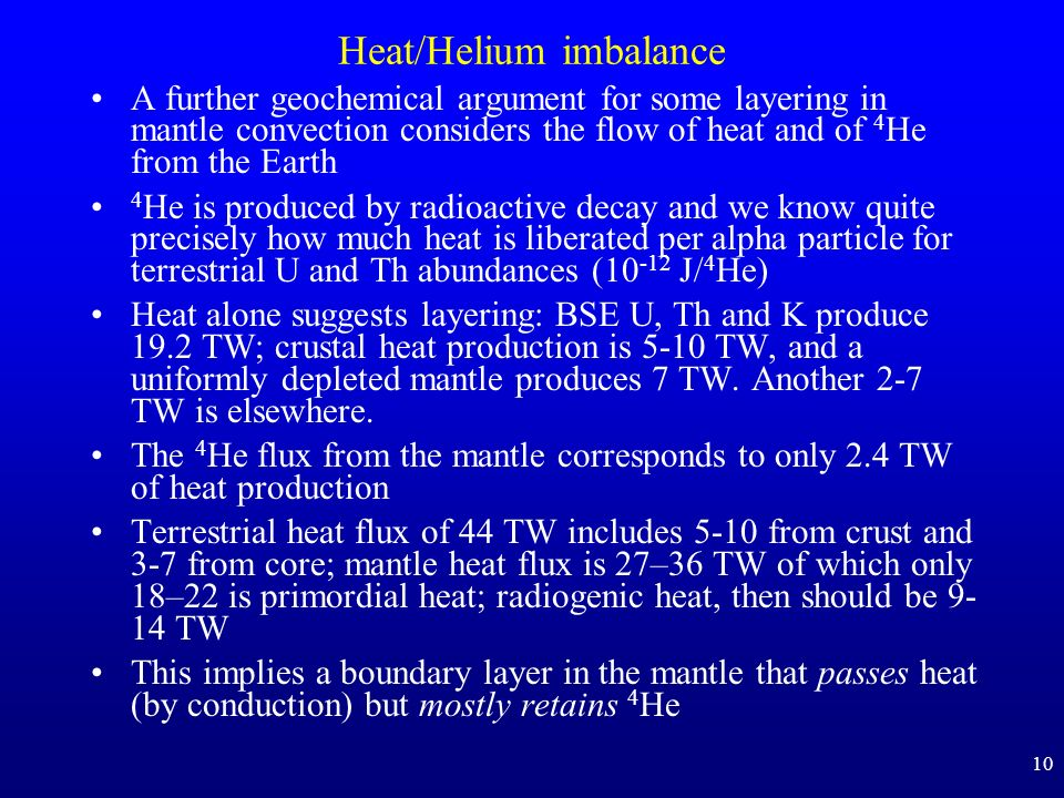 Heat/Helium imbalance