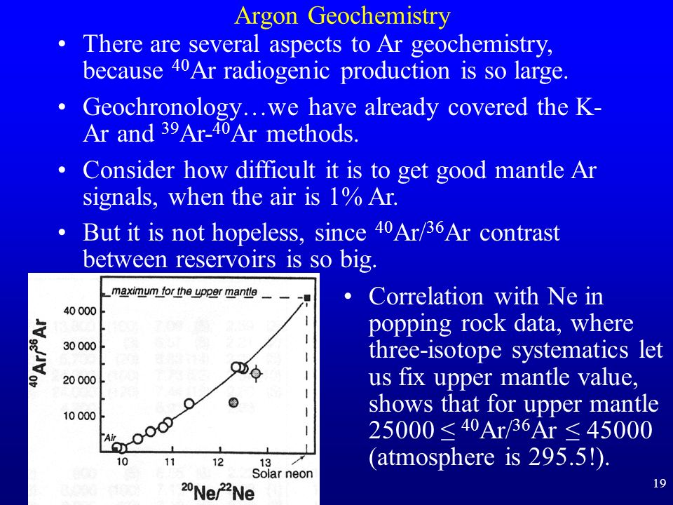 Argon Geochemistry There are several aspects to Ar geochemistry, because 40Ar radiogenic production is so large.
