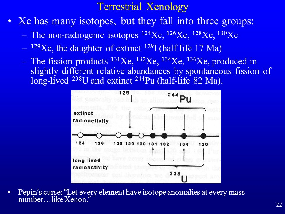 Xe has many isotopes, but they fall into three groups: