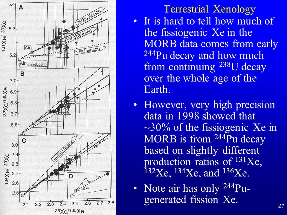 Terrestrial Xenology