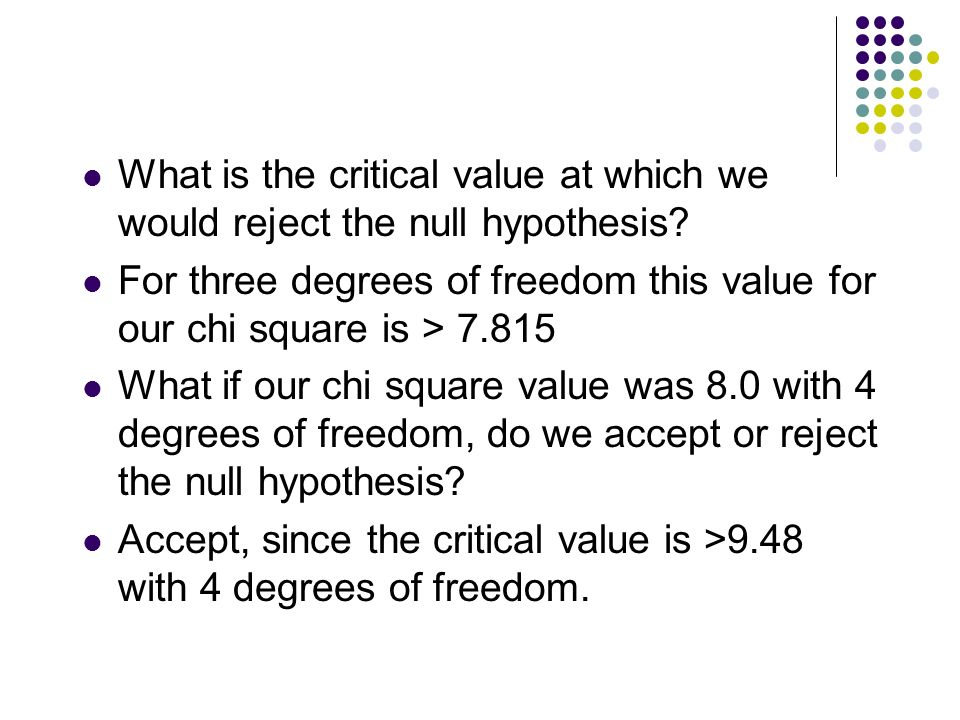 What is the critical value at which we would reject the null hypothesis