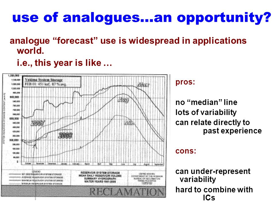 use of analogues…an opportunity