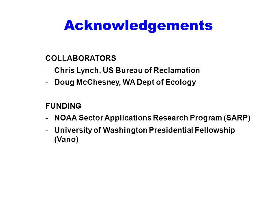 Acknowledgements COLLABORATORS Chris Lynch, US Bureau of Reclamation