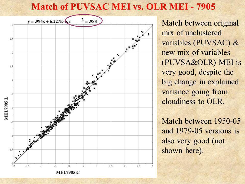 Match of PUVSAC MEI vs. OLR MEI - 7905