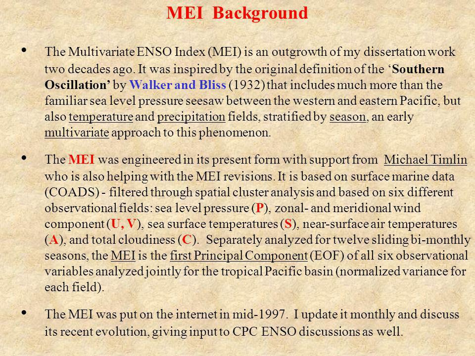 MEI Background