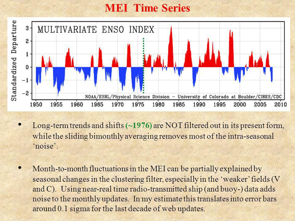 MEI Time Series