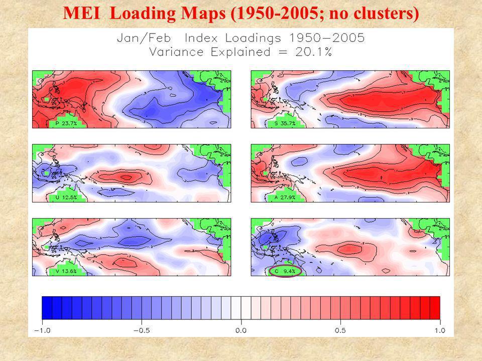 MEI Loading Maps (1950-2005; no clusters)