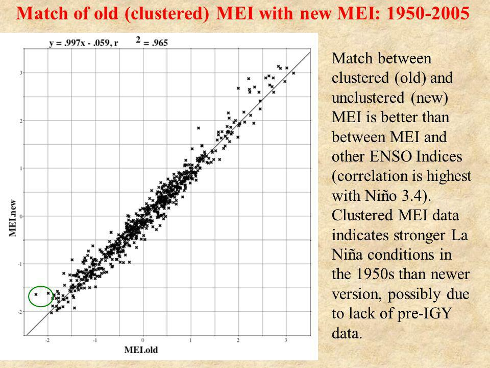 Match of old (clustered) MEI with new MEI: 1950-2005