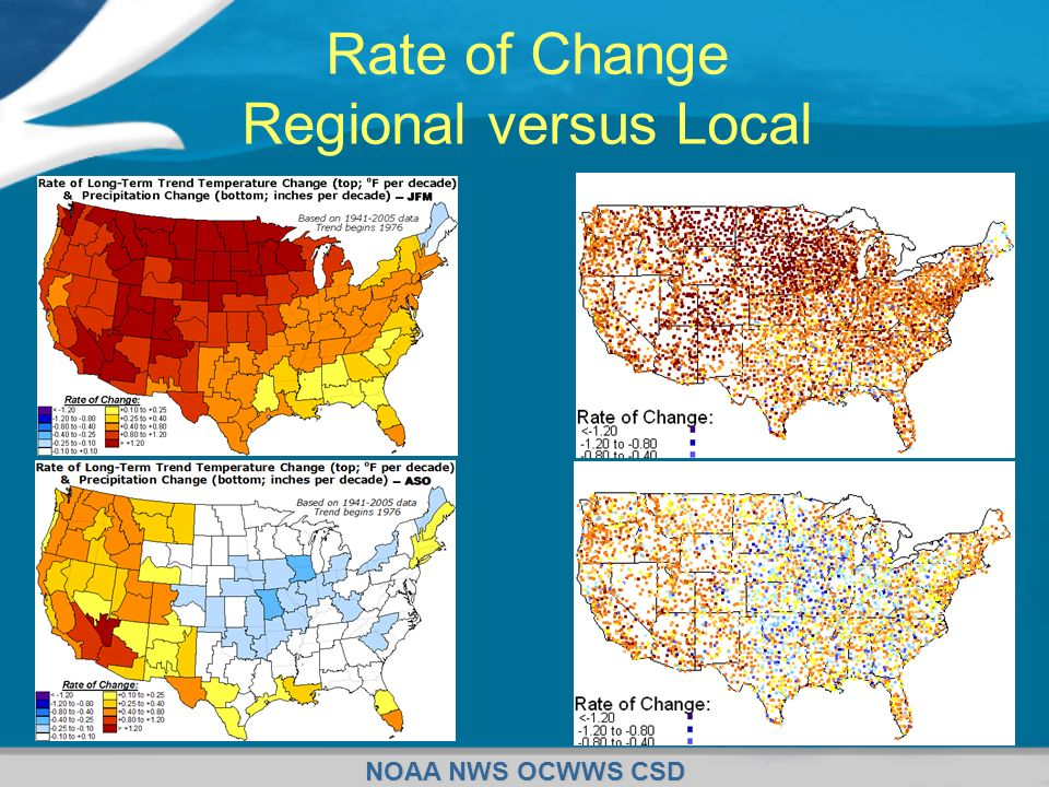Rate of Change Regional versus Local