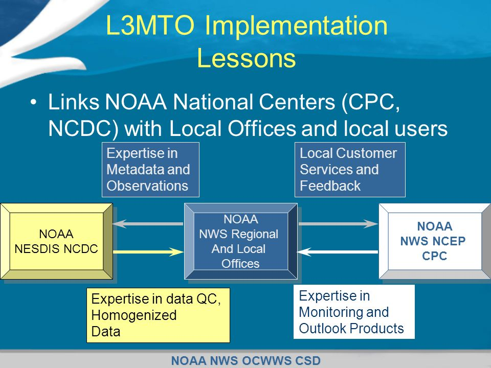 L3MTO Implementation Lessons