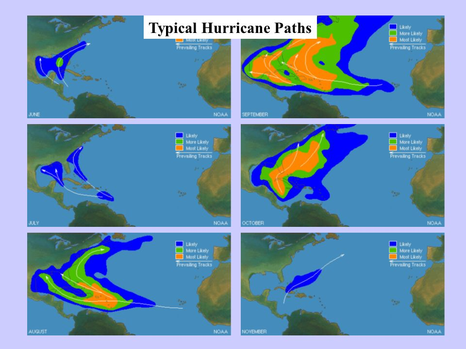 Typical Hurricane Paths