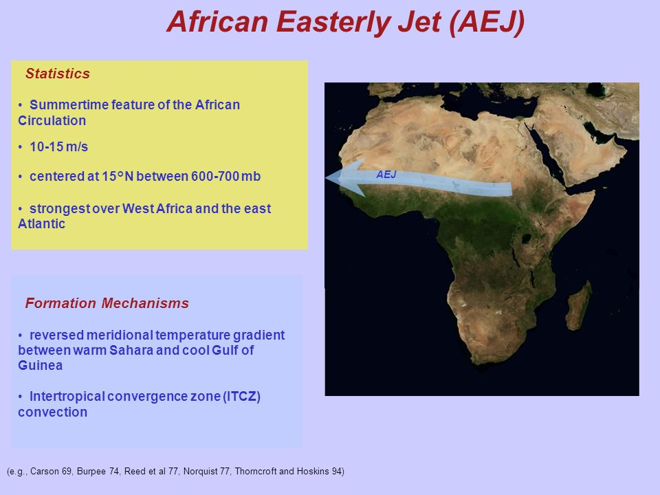 African Easterly Jet (AEJ)