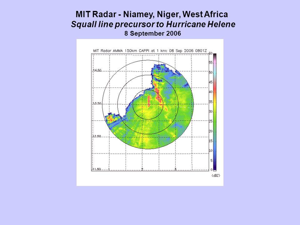 MIT Radar - Niamey, Niger, West Africa
