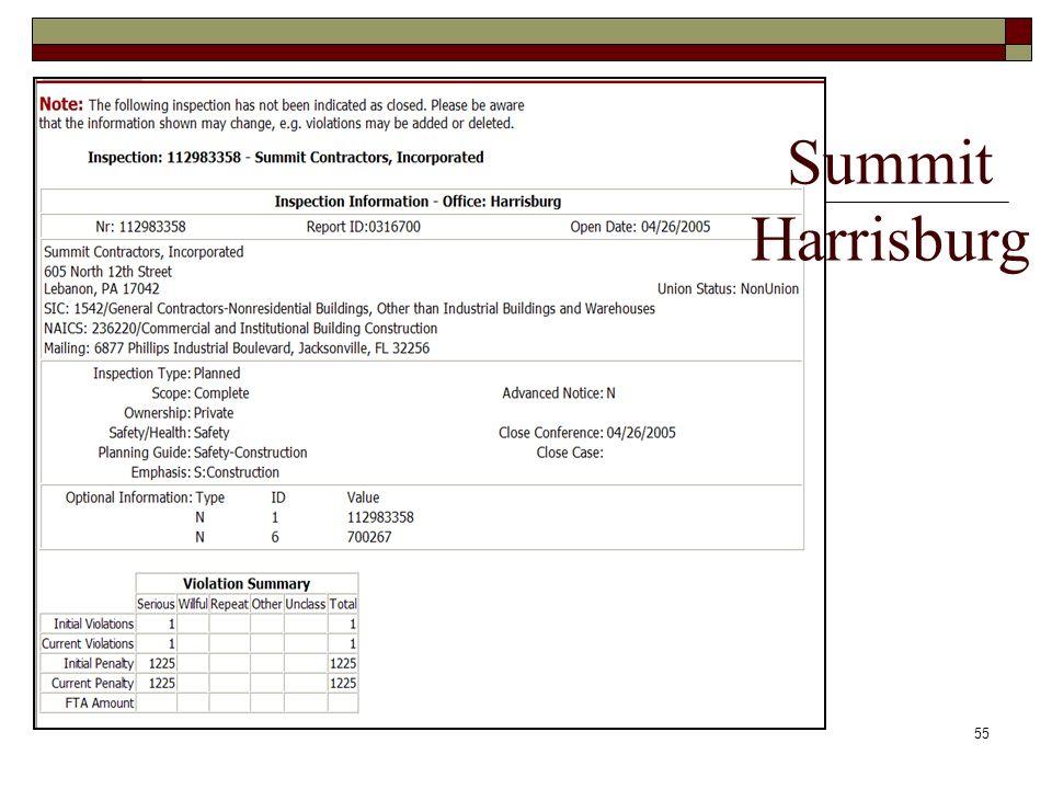 Summit Harrisburg