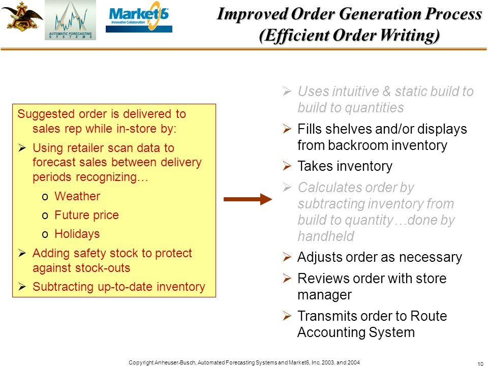 Improved Order Generation Process (Efficient Order Writing)