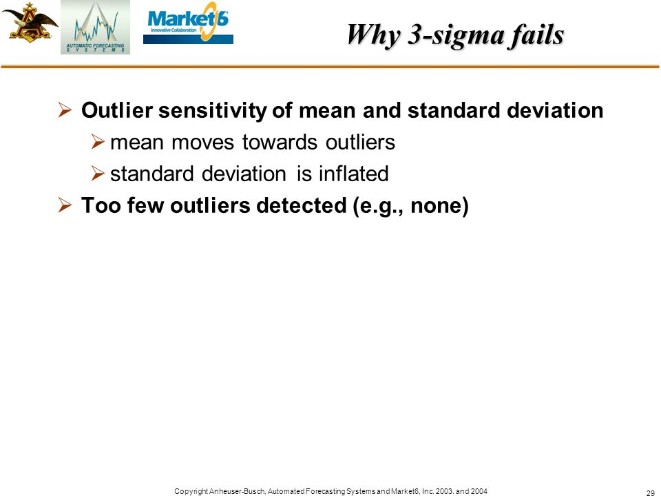 Why 3-sigma fails Outlier sensitivity of mean and standard deviation