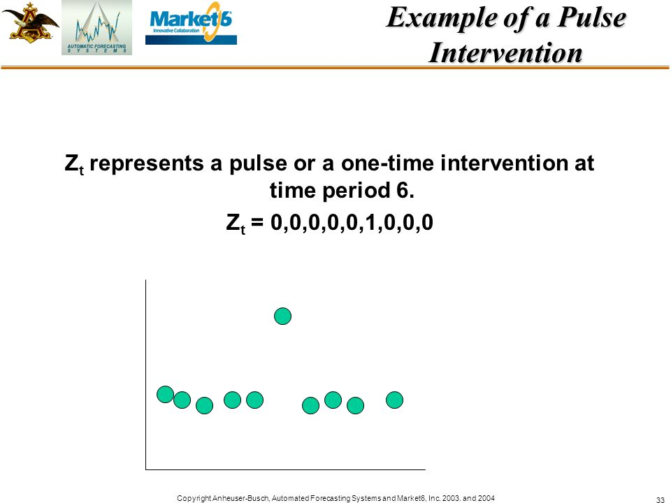 Example of a Pulse Intervention