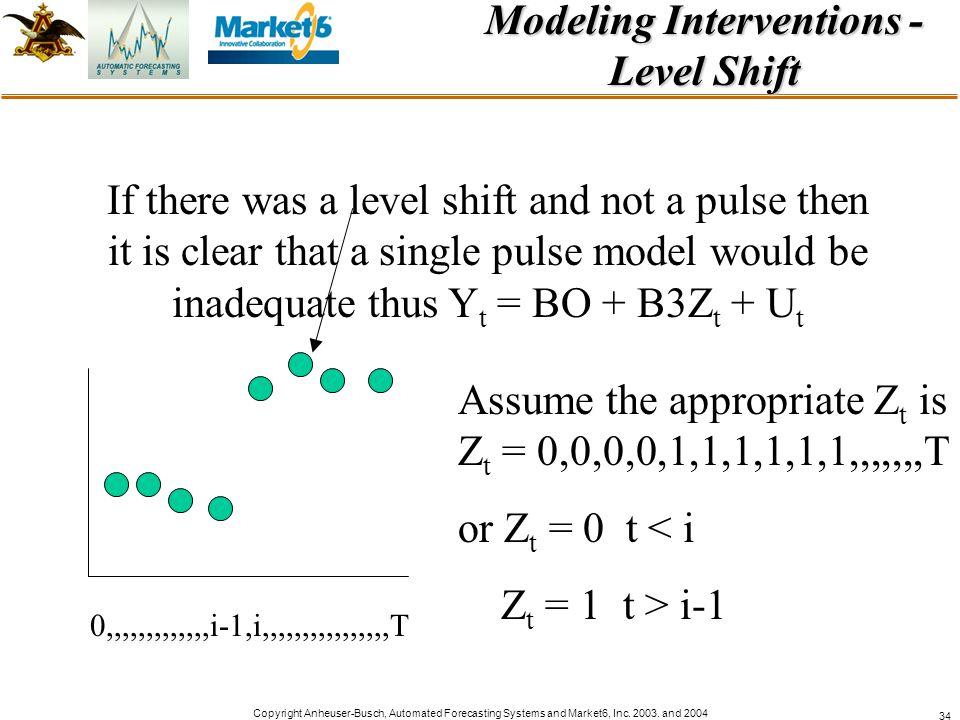 Modeling Interventions - Level Shift