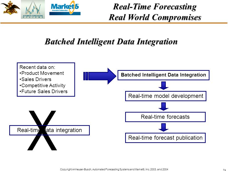 X Real-Time Forecasting Real World Compromises