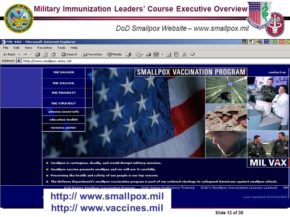 http:// www.smallpox.mil http:// www.vaccines.mil